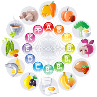 vitamins carrying elements