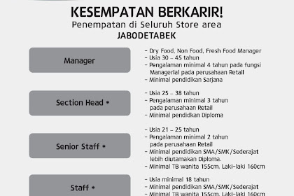 Info Lowongan Kerja Lottemart Indonesia November 2018