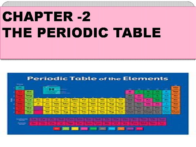 Grade 9 chapter 2 the periodic table semester1 2017 18 chapter 2 the periodic table semester1 2017 18 urtaz Gallery