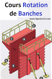 exemple rotation de banches