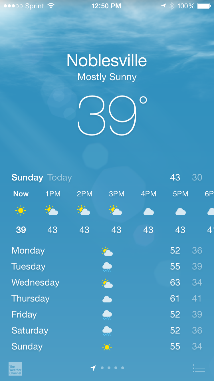 iphone weather spring screenshot