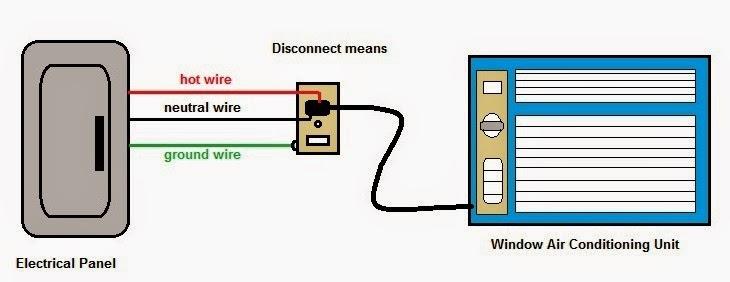 Wiring Diagram For Frigidaire Air Conditioner – powerkingco