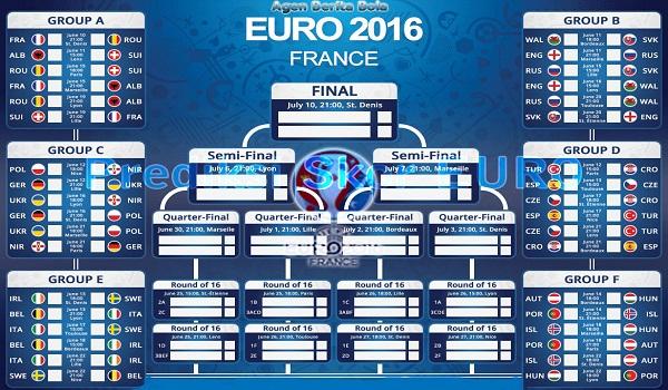 jadwal pertandingan sepakbola euro 2016