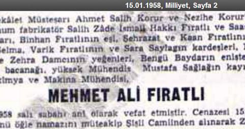 Akrabalık Zinciri Ahmet Salih Korur Ittihat Ve Terakki Aziz