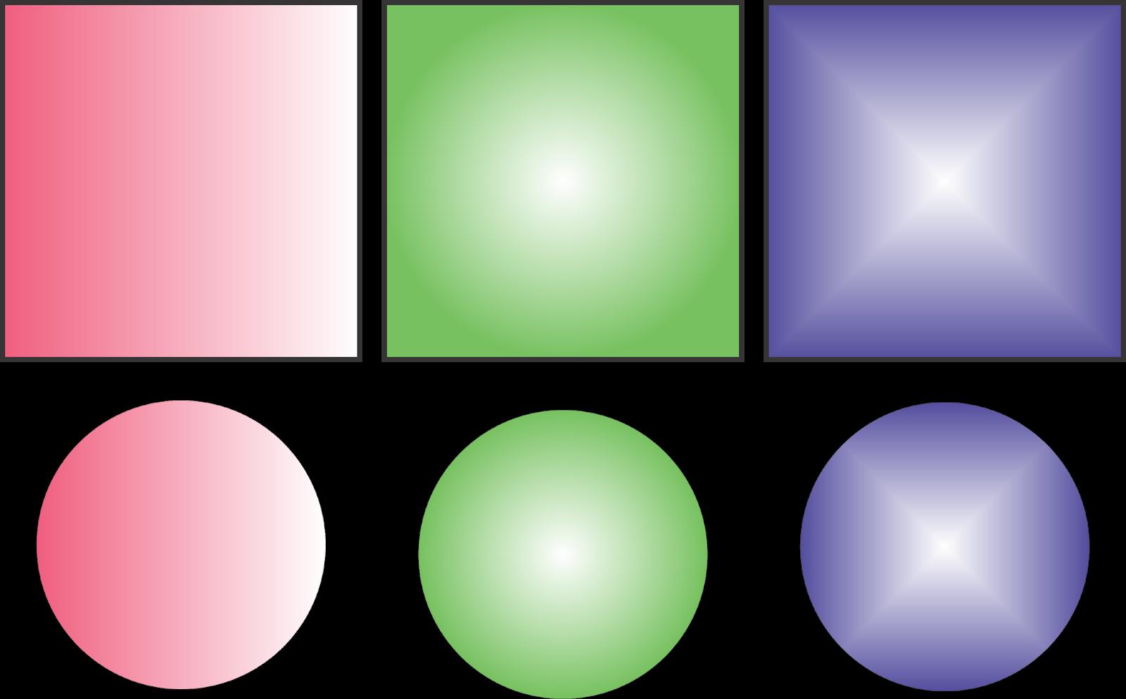 Selamat Berpetualang sobat kali ini saya akan berbagi cara mewarnai objek di CorelDraw X7 Pada dasarnya pewarnaan objek setiap generasi CorelDraw itu sama