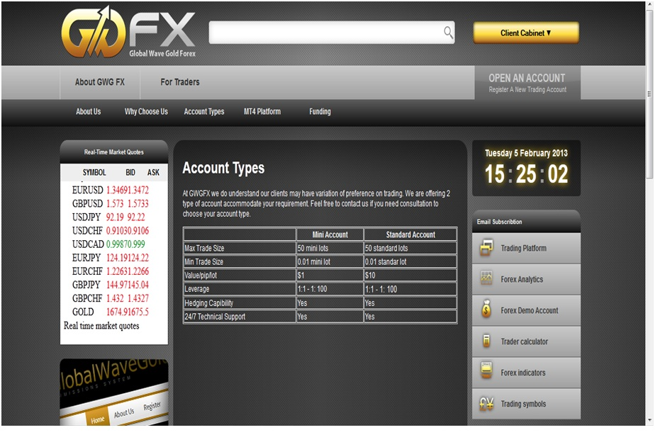 Forex login