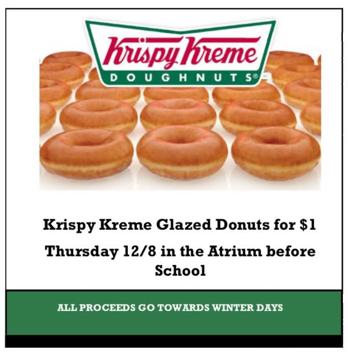 krispy kreme donuts financial ratios analysis This table contains critical financial ratios such as price-to-earnings (p/e ratio), earnings-per-share (eps), return-on-investment (roi) and others based on krispy kreme doughnuts inc's latest financial reports.
