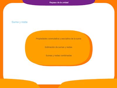 http://www.ceiploreto.es/sugerencias/juegos_educativos_3/2/8_Resumen_unidad/index.html