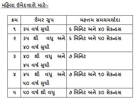 khatakiya psi (female) physical test