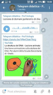 Gestione classe con i gruppi su telegram