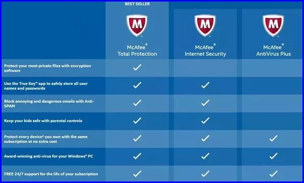 Mcafee Web Security