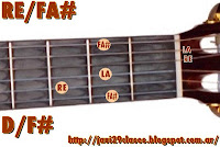 chords Freedom Paul McCartney acordes