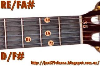 acorde guitarra chord (RE con bajo en FA#)