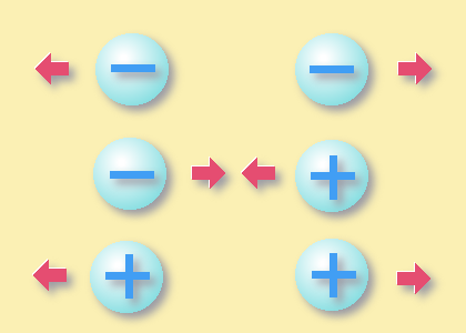 positivo negativo electrones