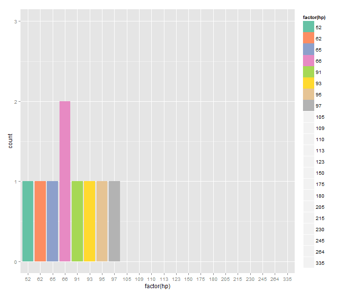novyden: How to expand color palette with ggplot and
