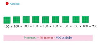 REPASO DE LOS NÚMEROS 900