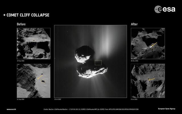 Imagens da sonda Rosetta mostram colapso de região do cometa 67P-CG