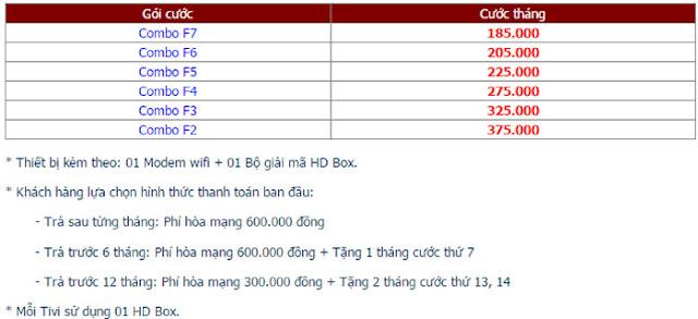 Đăng Ký Internet FPT Phường Tân Bình 2