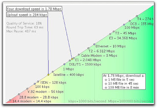 What Is Internet Bandwidth And Baseband Or Bandwidth Kya Hai Urdu  Hindi