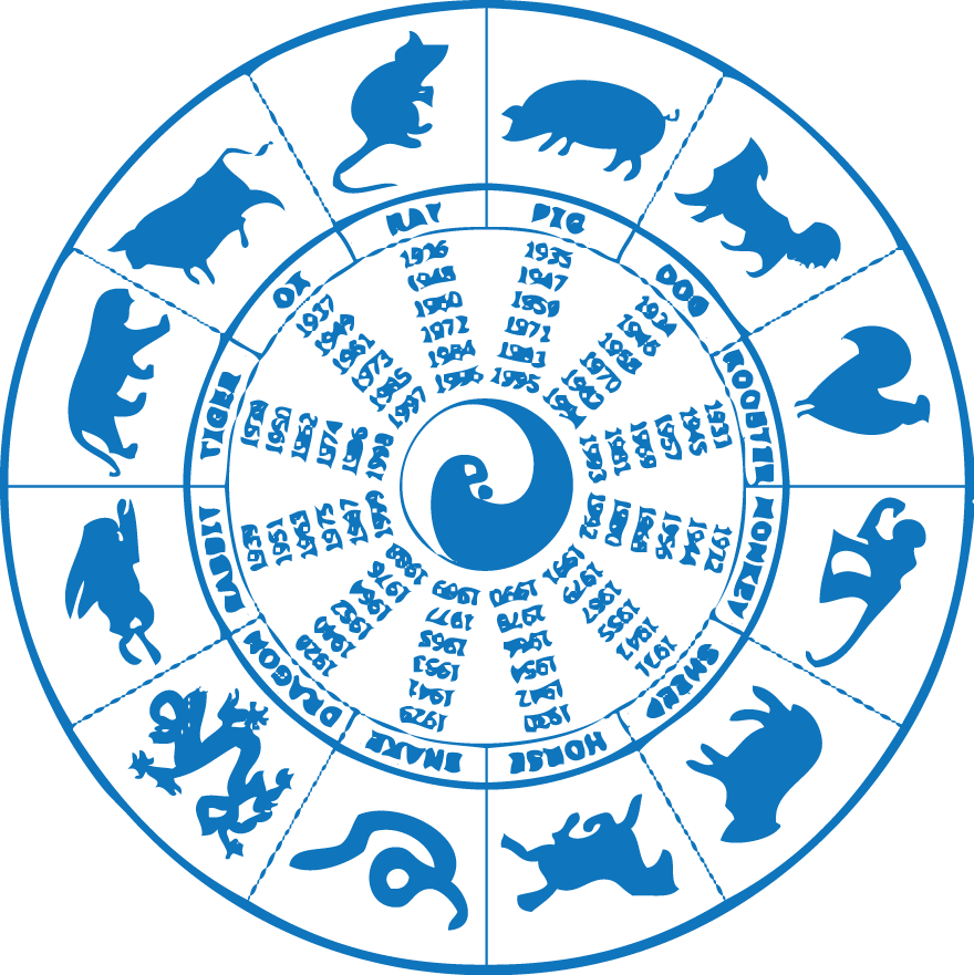 Horoskoü