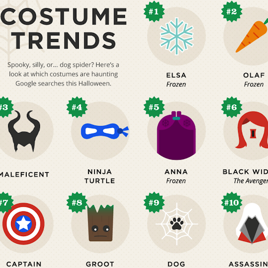 Halloween's Hottest Costume Trends Are Frozen