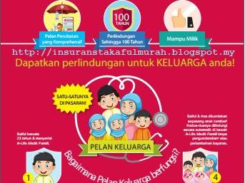 A-Life Medik Famili