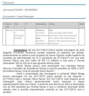 Relatório da PF revela relação da Andrade Gutierrez com Aécio Neves