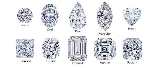Bentuk Berlian