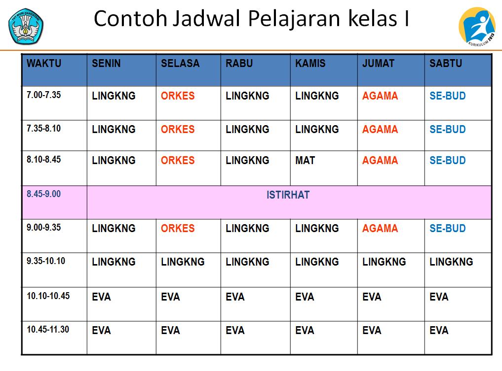 Contoh Pelajaran Sain Untuk Sd Mitrariset Contoh Skripsi Tesis 1 Contoh Jadwal Pelajaran Sd Tahun Pelajaran 20142015 Kurikulum 2013