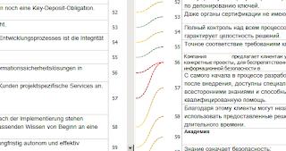 Übersetzer und Alignment von Texten