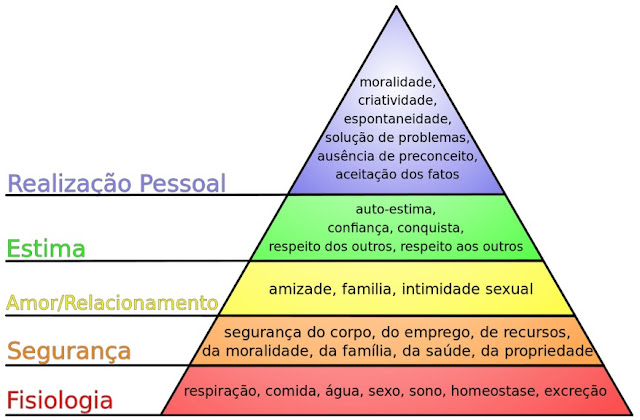 https://www.oblogdomestre.com.br/2018/07/ContrastesDeVisoesDeMundo.CulturaEComportamento.html