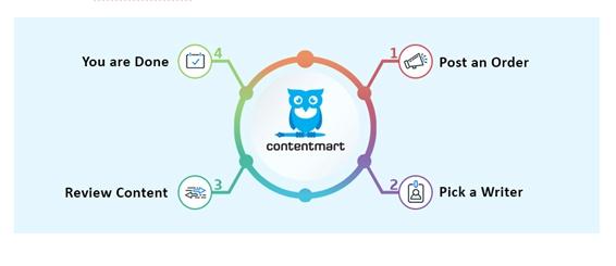 contentmart.com