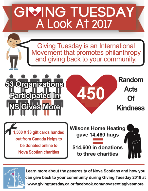 NS Gives infographic GivingTuesday 2017.