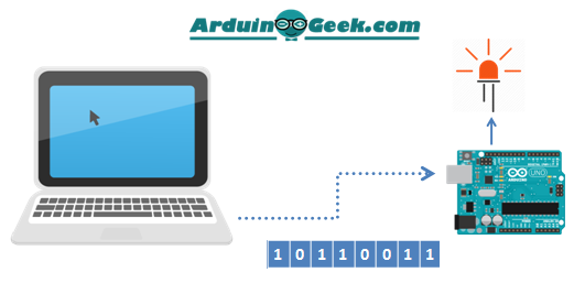 Interfacing Between Arduino and Delphi ~ Arduino Geek