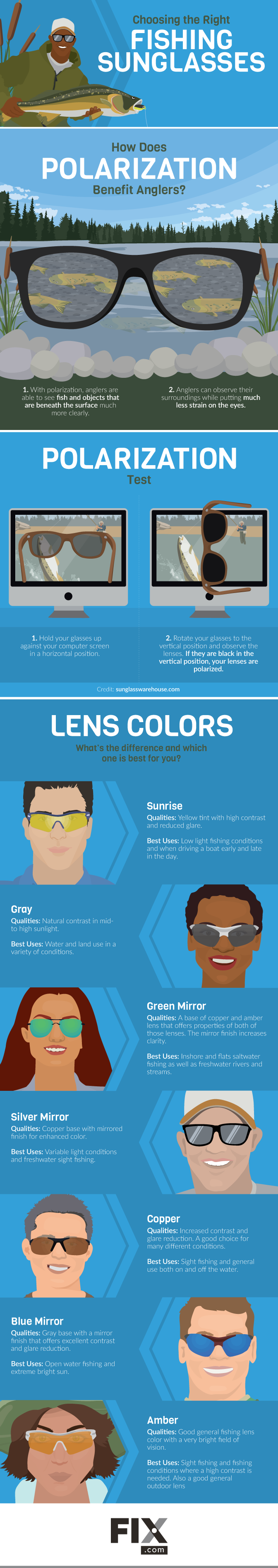 Choosing the Right Fishing Sunglasses #infographic