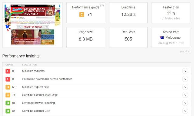 3 Website Terbaik Untuk Cek Loading Blog