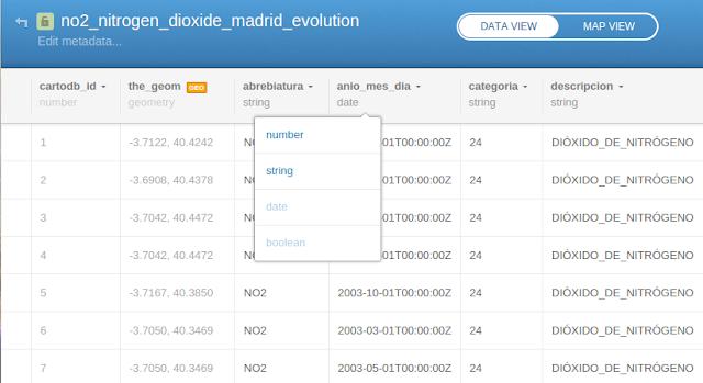 Cambiar a tipo 'date' en CartoDB