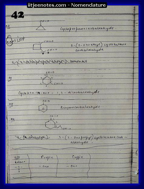 Nomenclature Notes IITJEE 10