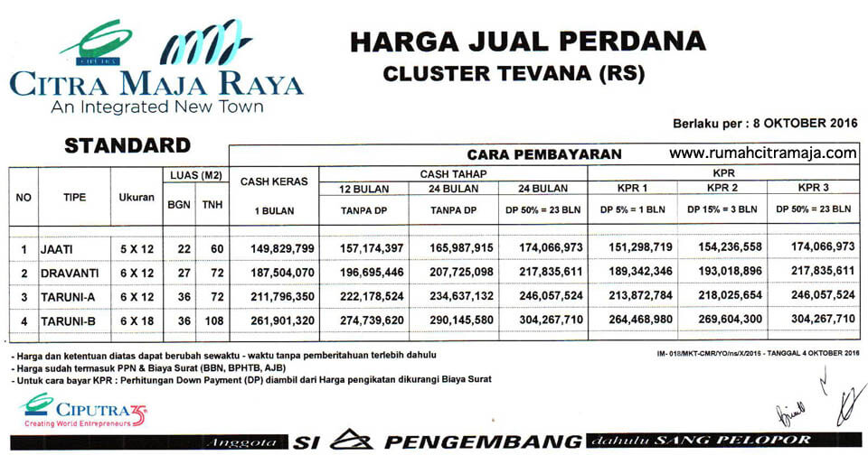 Price List Harga Cluster TEVANA Citra Maja Raya 2