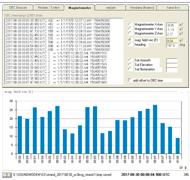 STRaND-1 Telemetry  over Indonesia