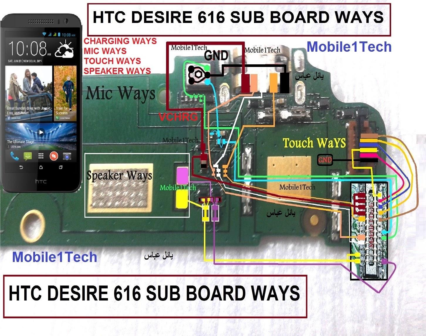 تشريح وحل اعطال الشحن والمايك HTC DESIR 616