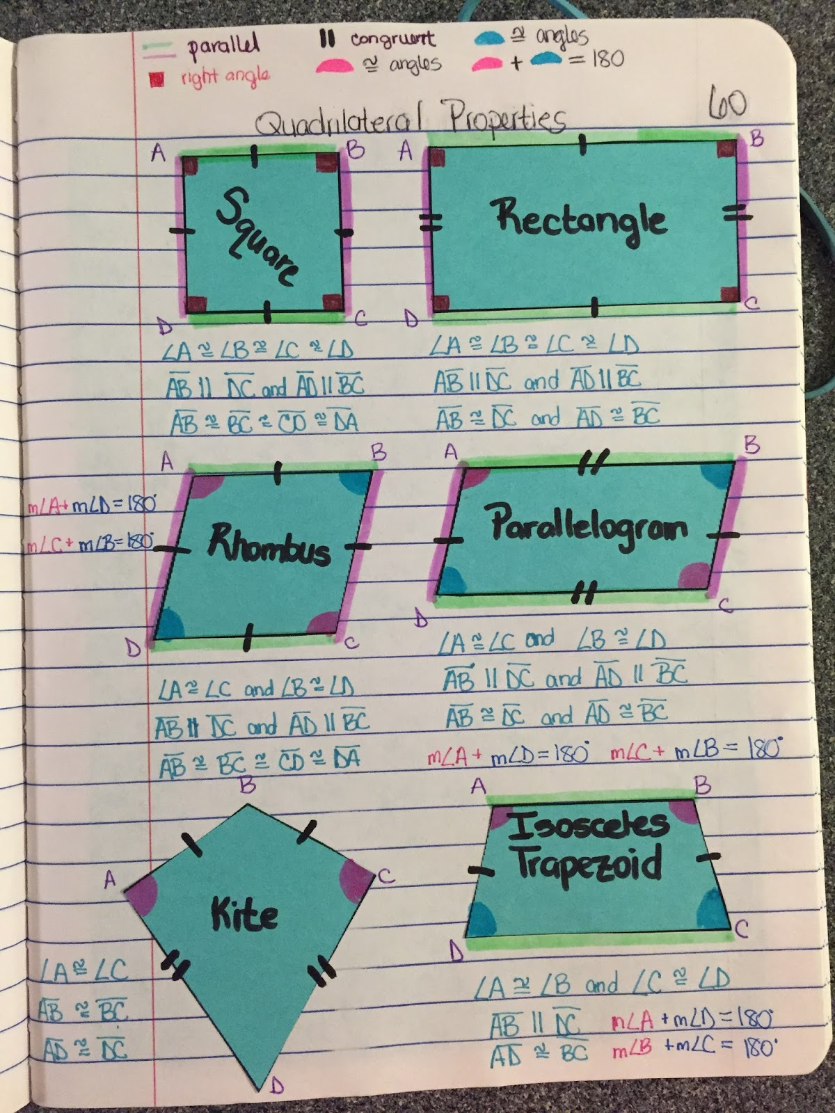 Misscalcul8 Geometry Unit 6 Quadrilaterals Interactive Notebook