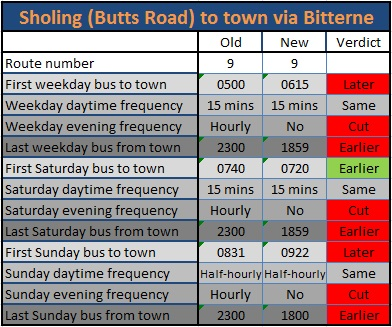 Southampton Bus Update First Changes Focus On Sholing
