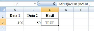 contoh data fungsi And