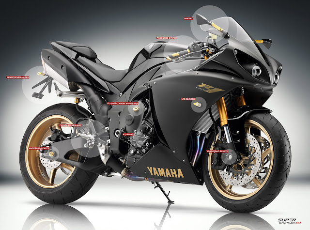 Yamaha YZF-R1 Ex showroom price