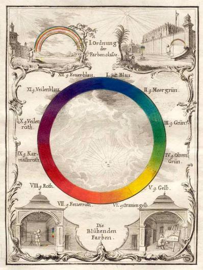 Goethe teoria dei colori