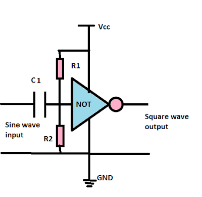 convert sine wave signal to square wave