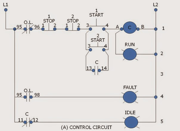 two station motor control motor control operation and circuits electric motor start stop switch (a) control circuit of the two station motor control