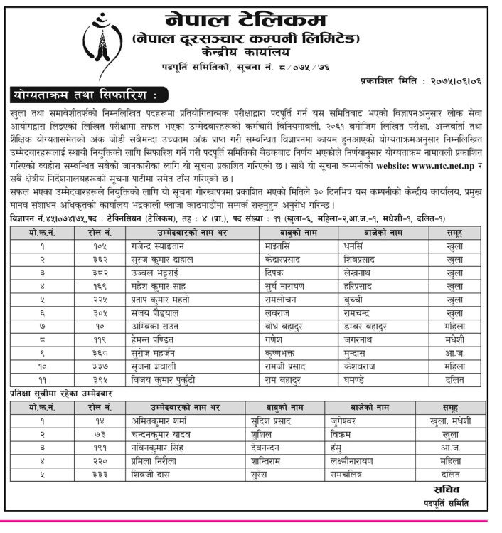 Nepal Telecom Published Result of Technician Post Level 4