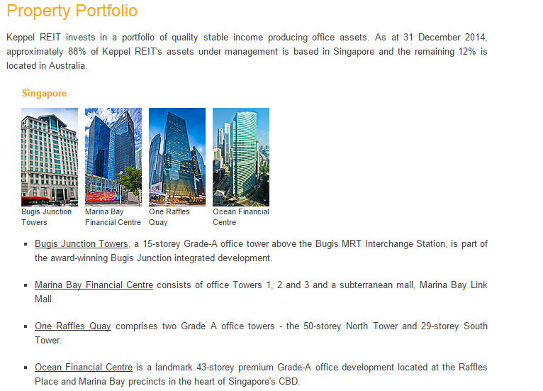 Keppel dc reit ipo result